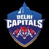 IPLT20 2020 DCvKXIP Predictions Tips and Live Cricket Match Updates