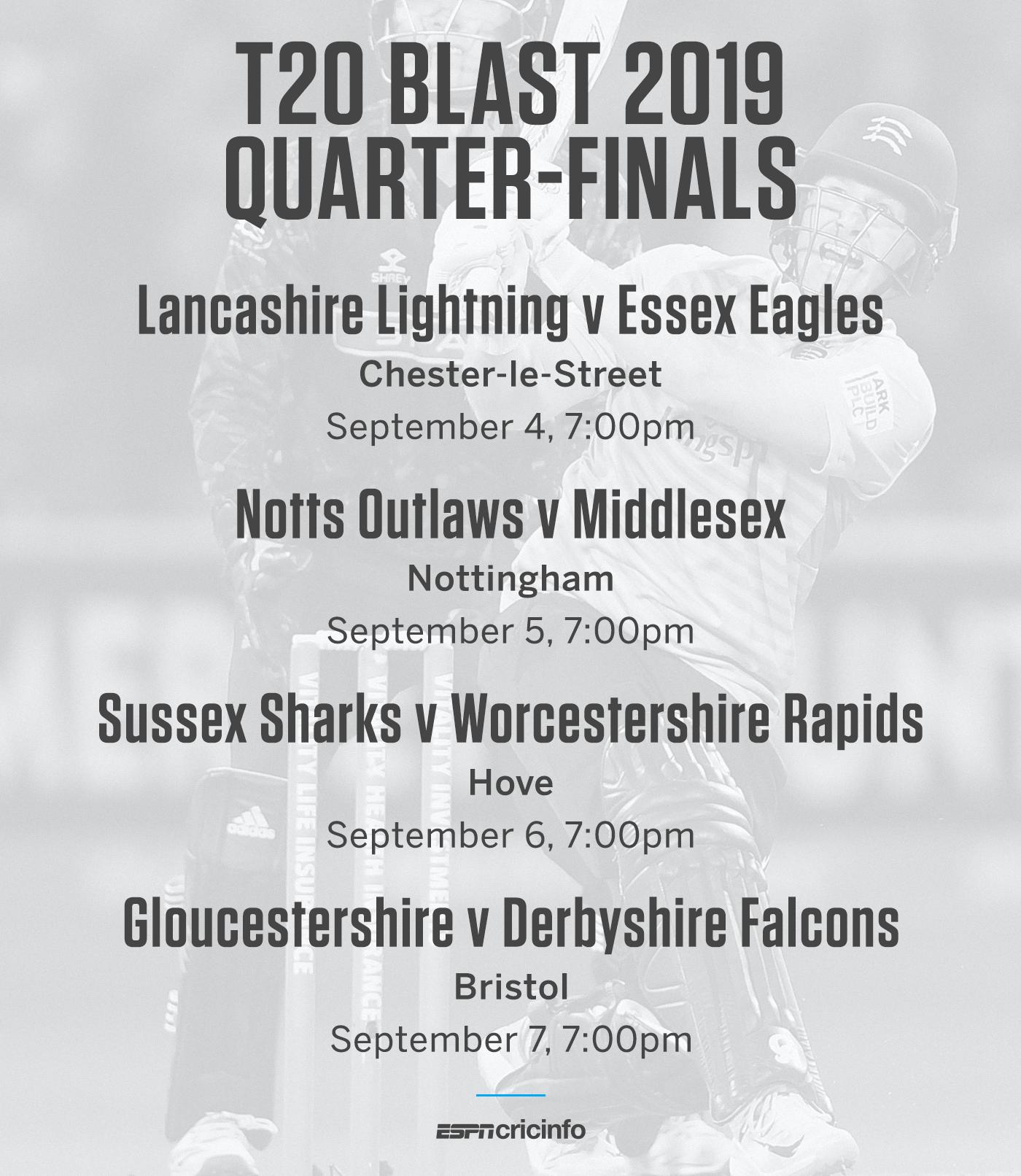 Full Scorecard Of Worcestershire Vs Northamptonshire North Group 2019 Score Report Espncricinfo Com