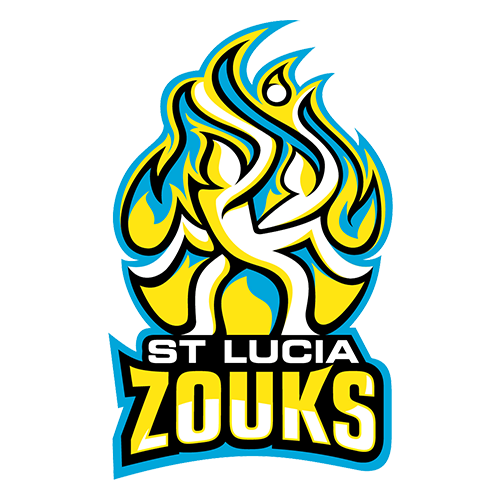 St Lucia Zouks Cricket Team 2020 Schedules, Fixtures & Results, Time Table,  Matches and upcoming series